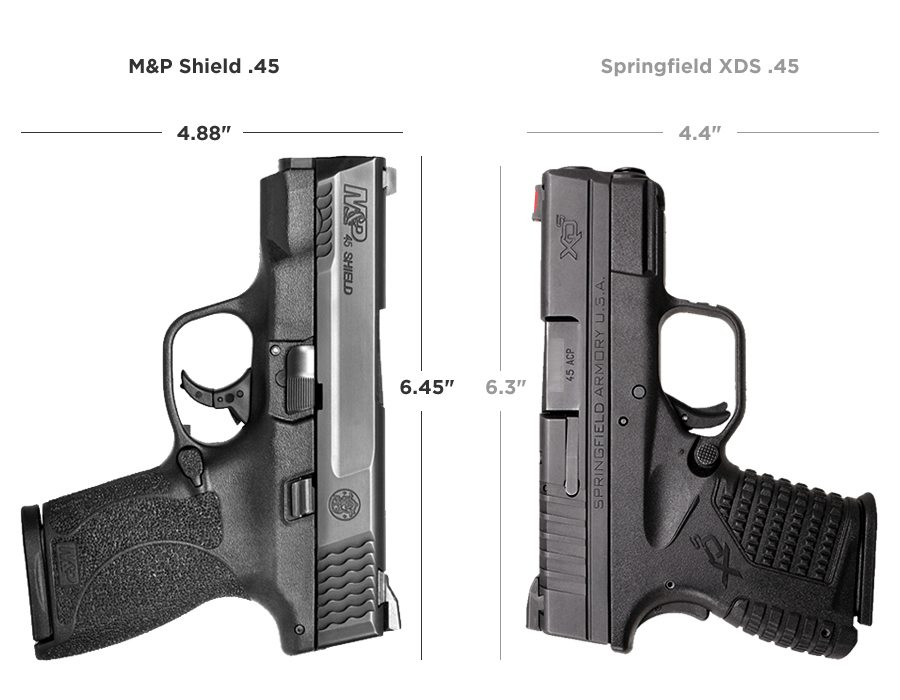 Comparison of the 45 Shield and Springfield XDs