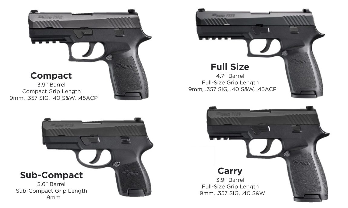 Shooting Review: Sig Sauer P320 Carry | Eagle Gun Range Inc